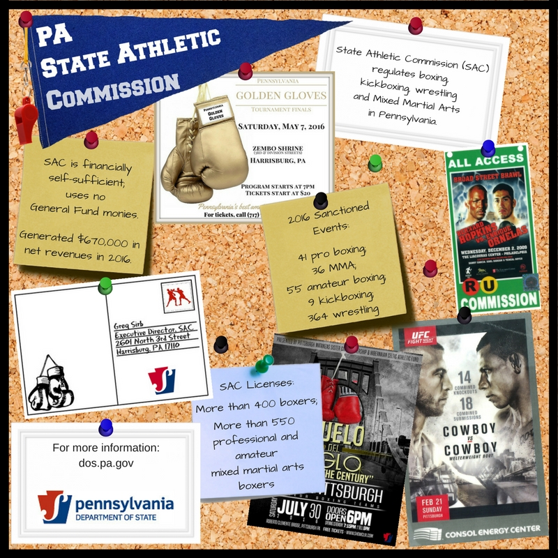 PA State Athletic Commission poster with text: Greg Sirb Executive Director, SAC, 2601 North 3rd Street, Harrisburg, PA 17110.